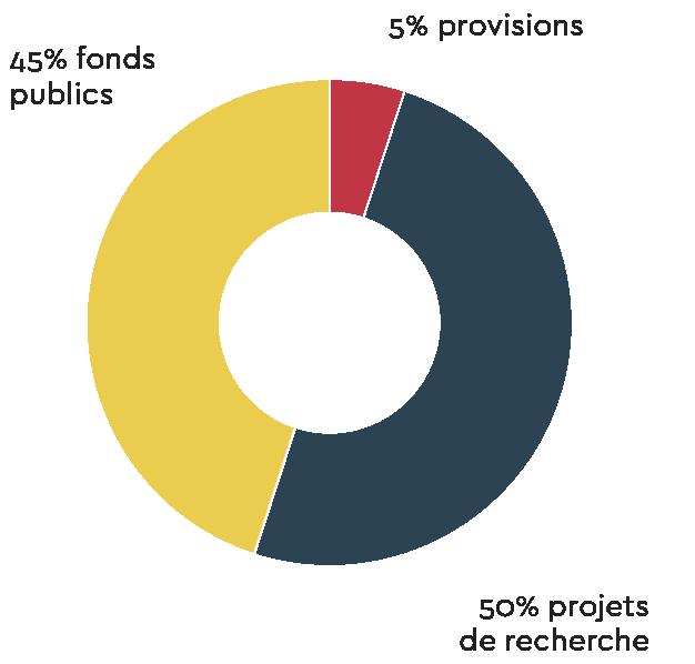 FundingRatio-FR.png